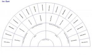 Fan Chart 180 degrees