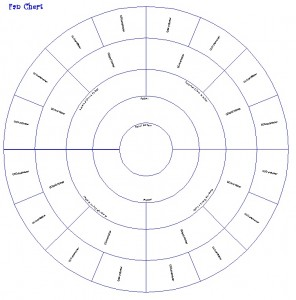 Fan Chart